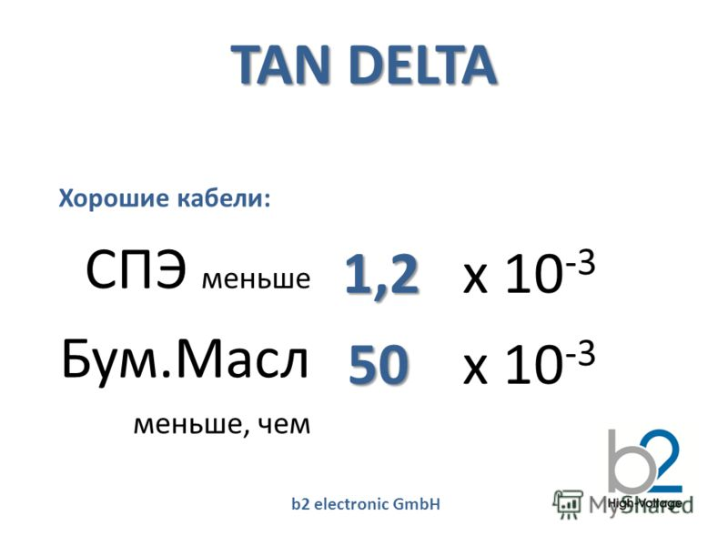 b2 electronic GmbH TAN DELTA x 10 -3 СПЭ меньше Бум.Масл меньше, чем x 10 -31,2 50 Хорошие кабели: