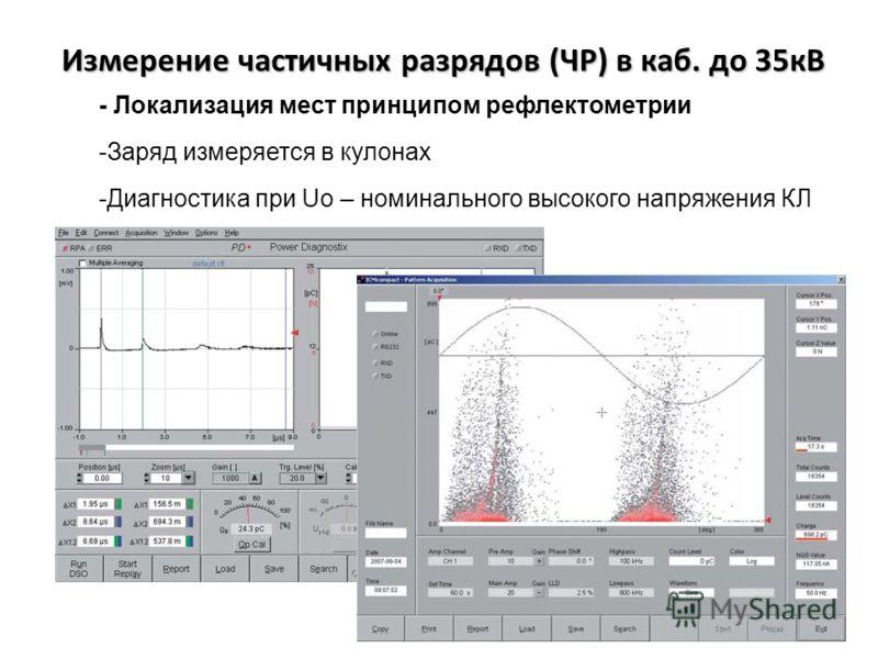 Измерение частичных разрядов (ЧР) в каб. до 35кВ - Локализация мест принципом рефлектометрии -Заряд измеряется в кулонах -Диагностика при Uo – номинального высокого напряжения КЛ