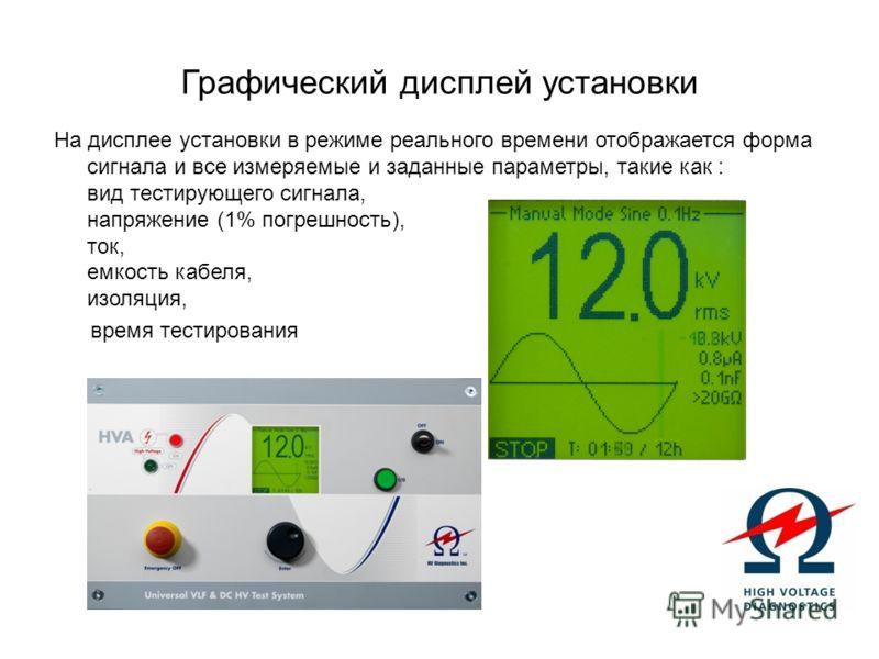 Графический дисплей установки На дисплее установки в режиме реального времени отображается форма сигнала и все измеряемые и заданные параметры, такие как : вид тестирующего сигнала, напряжение (1% погрешность), ток, емкость кабеля, изоляция, время те