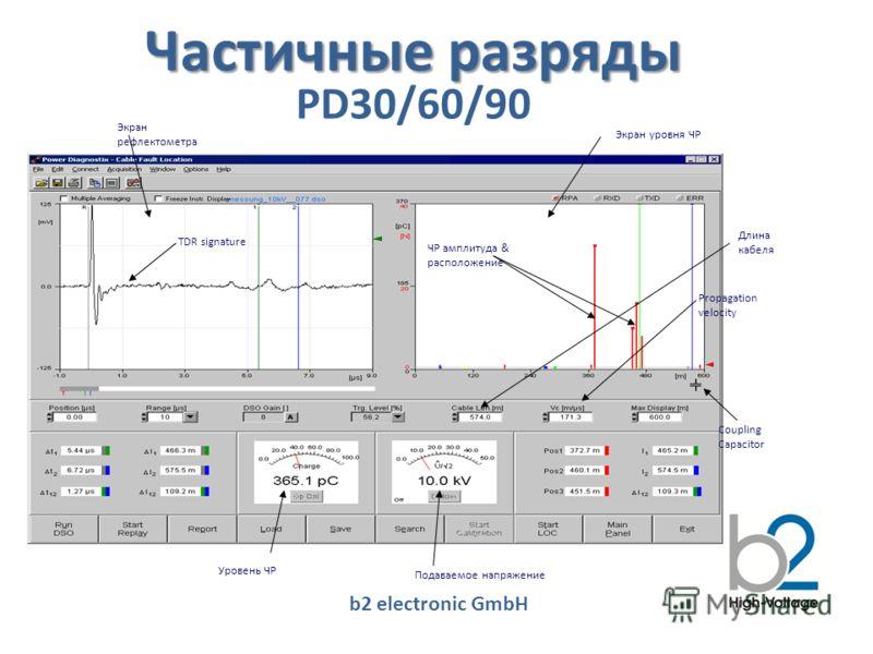 b2 electronic GmbH Уровень ЧР Подаваемое напряжение Экран рефлектометра Экран уровня ЧР Длина кабеля Propagation velocity Coupling Capacitor ЧР амплитуда & расположение TDR signature Частичные разряды PD30/60/90