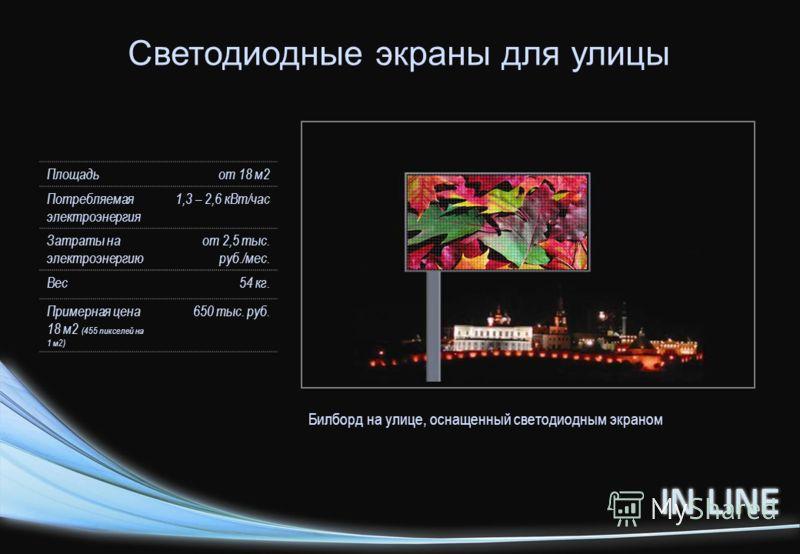 Светодиодные экраны для улицы Билборд на улице, оснащенный светодиодным экраном Площадь от 18 м2 Потребляемая электроэнергия 1,3 – 2,6 кВт/час Затраты на электроэнергию от 2,5 тыс. руб./мес. Вес54 кг. Примерная цена 18 м2 (455 пикселей на 1 м2) 650 т