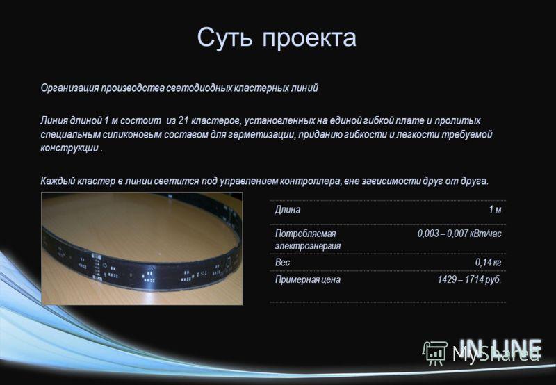 Суть проекта Организация производства светодиодных кластерных линий Линия длиной 1 м состоит из 21 кластеров, установленных на единой гибкой плате и пролитых специальным силиконовым составом для герметизации, приданию гибкости и легкости требуемой ко