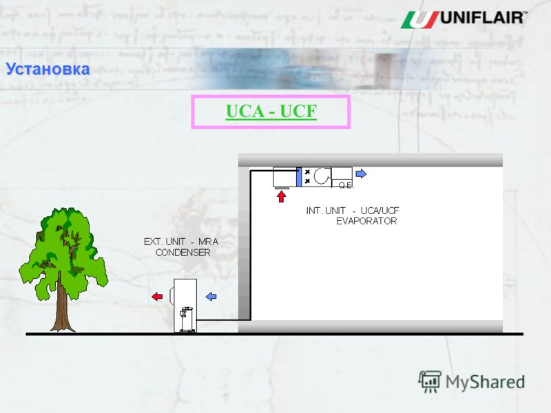 UCA - UCF Установка
