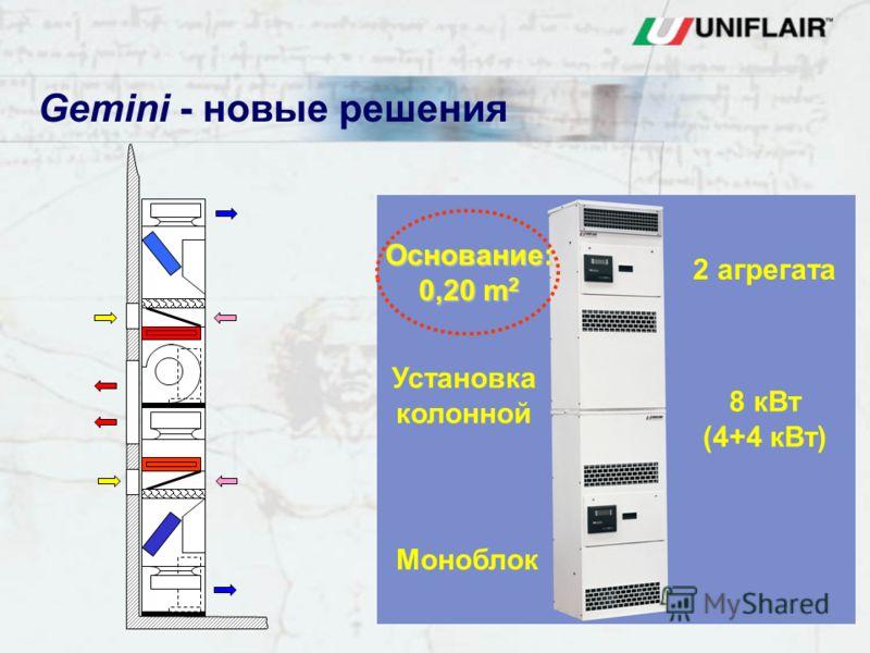 Gemini - новые решения Основание: 0,20 m 2 Установка колонной 2 агрегата 8 кВт (4+4 кВт) Моноблок