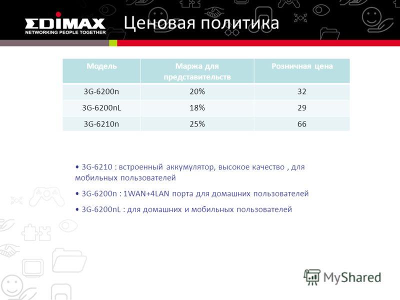 Ценовая политика МодельМаржа для представительств Розничная цена 3G-6200n20%32 3G-6200nL18%29 3G-6210n25%66 3G-6210 : встроенный аккумулятор, высокое качество, для мобильных пользователей 3G-6200n : 1WAN+4LAN порта для домашних пользователей 3G-6200n