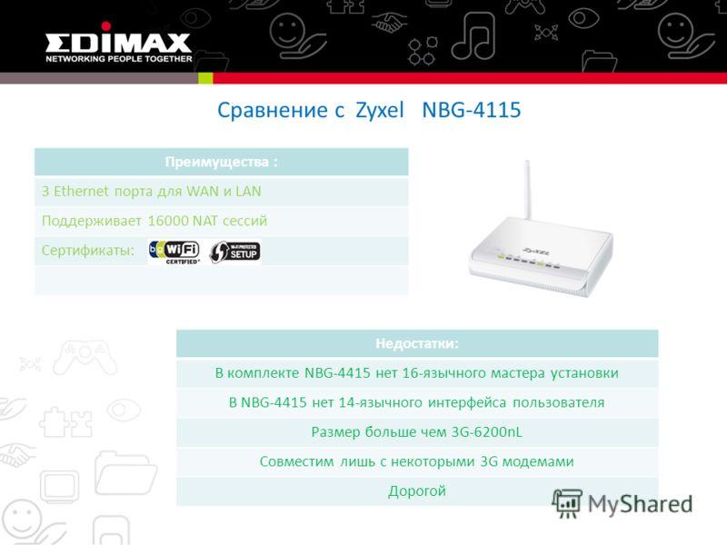 Сравнение с Zyxel NBG-4115 Недостатки: В комплекте NBG-4415 нет 16-язычного мастера установки В NBG-4415 нет 14-язычного интерфейса пользователя Размер больше чем 3G-6200nL Совместим лишь с некоторыми 3G модемами Дорогой Преимущества : 3 Ethernet пор