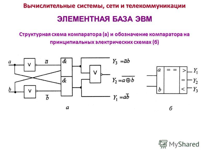 Вычислительные системы, сети и телекоммуникации ЭЛЕМЕНТНАЯ БАЗА ЭВМ Структурная схема компаратора (а) и обозначение компаратора на принципиальных электрических схемах (б)