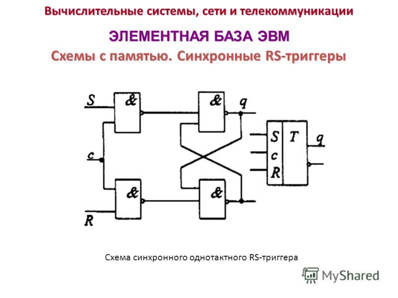 Вычислительные системы, сети и телекоммуникации ЭЛЕМЕНТНАЯ БАЗА ЭВМ Схемы с памятью. Синхронные RS-триггеры Схема синхронного однотактного RS-триггера