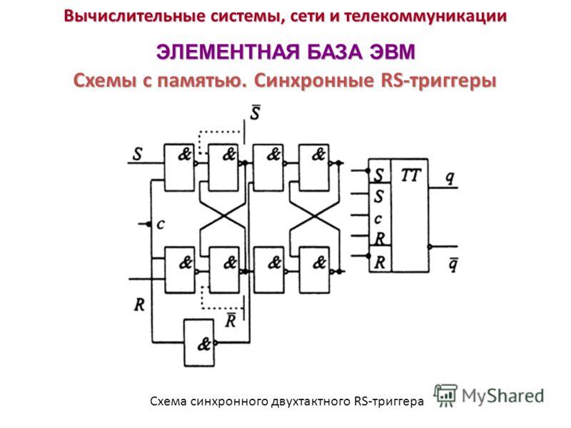 Вычислительные системы, сети и телекоммуникации ЭЛЕМЕНТНАЯ БАЗА ЭВМ Схемы с памятью. Синхронные RS-триггеры Схема синхронного двухтактного RS-триггера