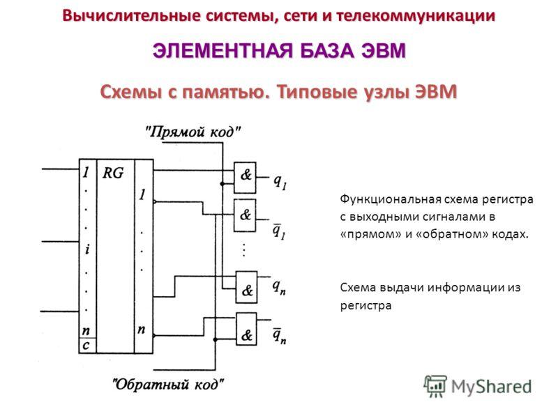 Вычислительные системы, сети и телекоммуникации ЭЛЕМЕНТНАЯ БАЗА ЭВМ Функциональная схема регистра с выходными сигналами в «прямом» и «обратном» кодах. Схема выдачи информации из регистра Схемы с памятью. Типовые узлы ЭВМ