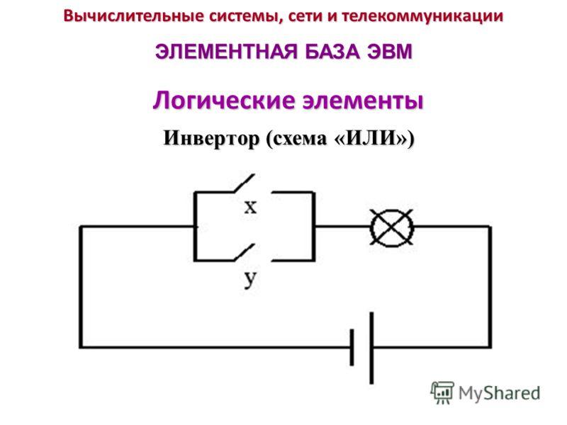 Вычислительные системы, сети и телекоммуникации ЭЛЕМЕНТНАЯ БАЗА ЭВМ Логические элементы Инвертор (схема «ИЛИ»)