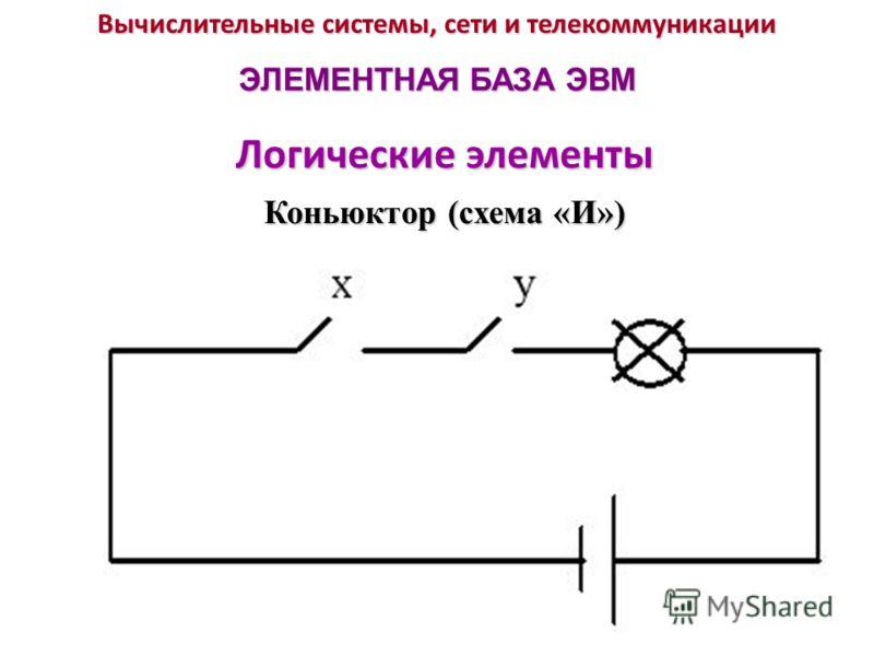 Вычислительные системы, сети и телекоммуникации ЭЛЕМЕНТНАЯ БАЗА ЭВМ Логические элементы Коньюктор (схема «И»)