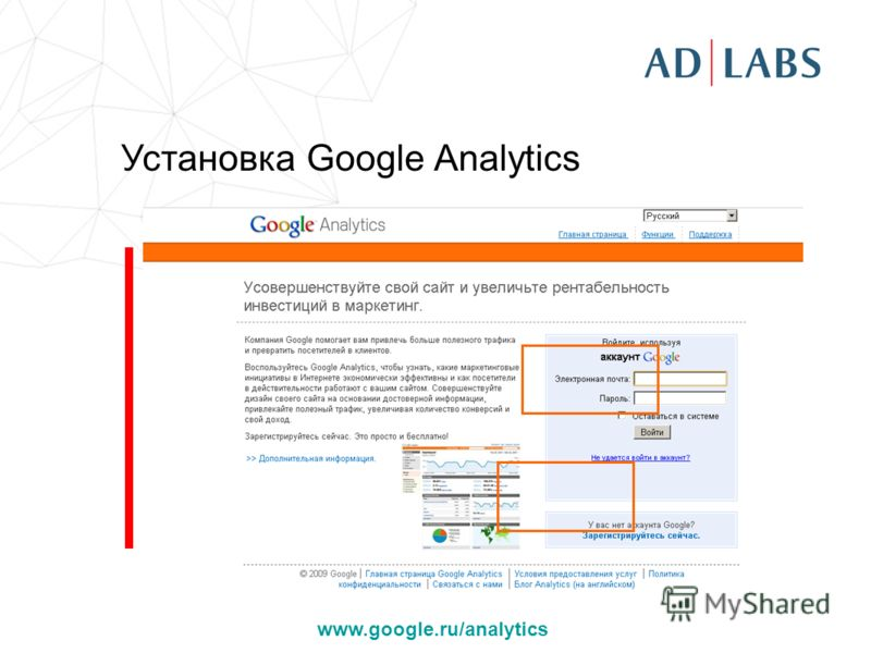 Установка Google Analytics www.google.ru/analytics