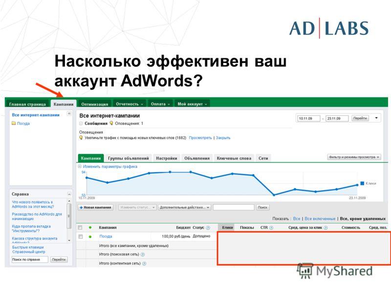 Насколько эффективен ваш аккаунт AdWords?