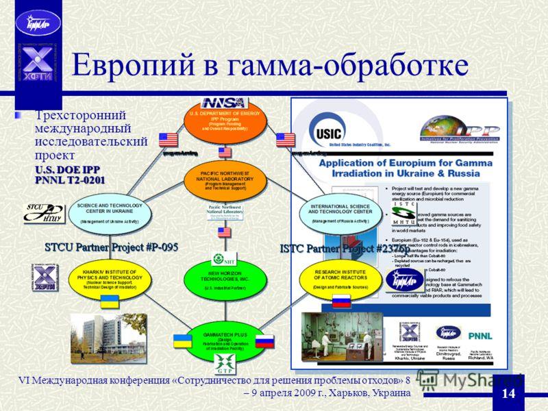 VI Международная конференция «Сотрудничество для решения проблемы отходов» 8 – 9 апреля 2009 г., Харьков, Украина 14 Европий в гамма-обработке U.S. DOE IPP PNNL T2-0201 Трехсторонний международный исследовательский проект U.S. DOE IPP PNNL T2-0201
