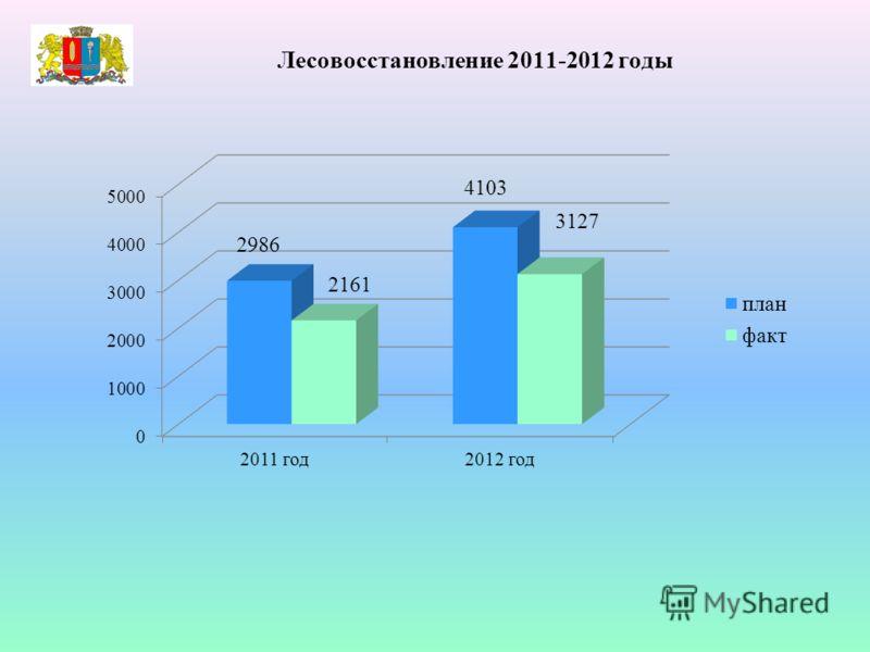 Лесовосстановление 2011-2012 годы