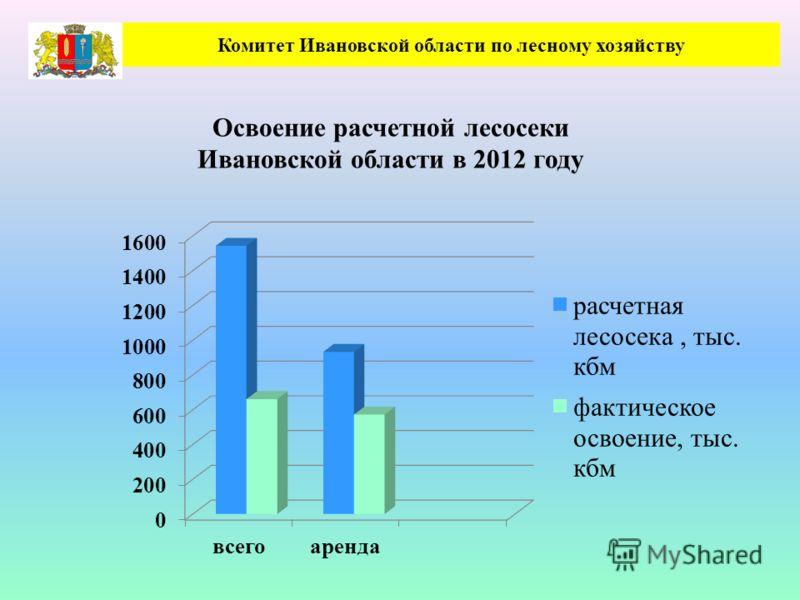 Освоение расчетной лесосеки Ивановской области в 2012 году Комитет Ивановской области по лесному хозяйству