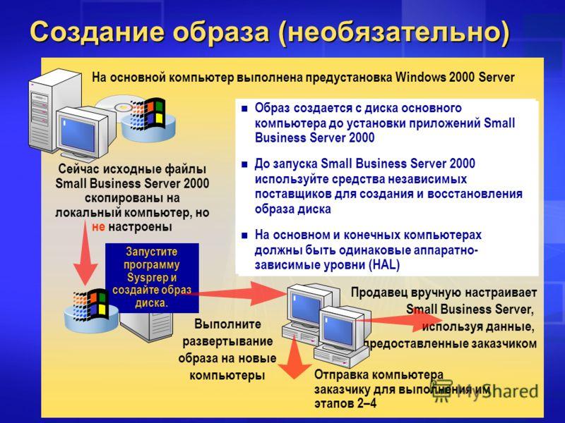 Создание образа (необязательно) Запустите программу Sysprep и создайте образ диска. Сейчас исходные файлы Small Business Server 2000 скопированы на локальный компьютер, но не настроены На основной компьютер выполнена предустановка Windows 2000 Server