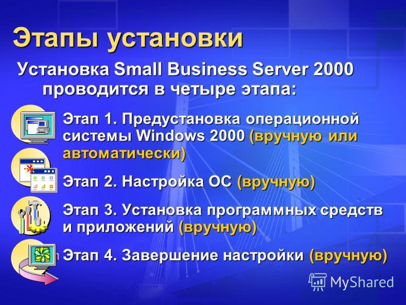 Этапы установки Установка Small Business Server 2000 проводится в четыре этапа: Этап 1. Предустановка операционной системы Windows 2000 (вручную или автоматически) Этап 1. Предустановка операционной системы Windows 2000 (вручную или автоматически) Эт