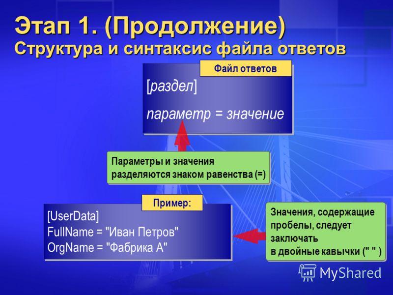 Этап 1. (Продолжение) Структура и синтаксис файла ответов [UserData] FullName =