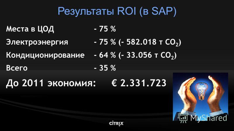 Результаты ROI (в SAP) Места в ЦОД- 75 % Электроэнергия- 75 % (- 582.018 т CO 2 ) Кондиционирование - 64 % (- 33.056 т CO 2 ) Всего - 35 % До 2011 экономия: 2.331.723
