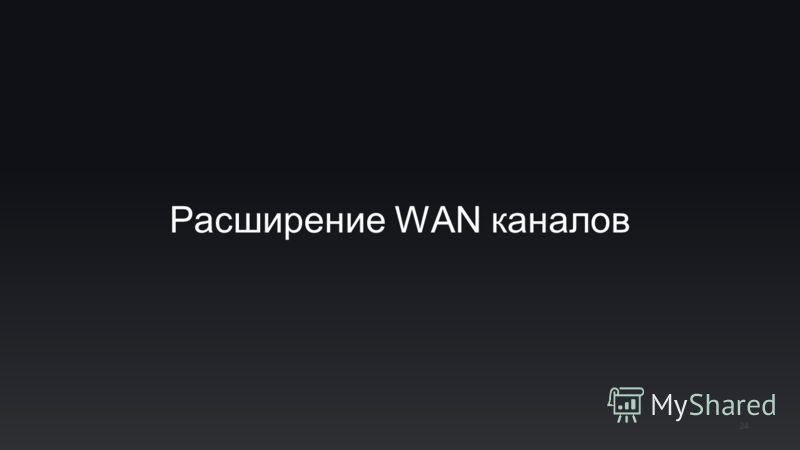 Расширение WAN каналов 24