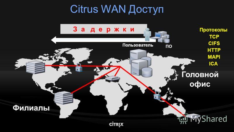 Citrus WAN Доступ Головной офис Протоколы TCP CIFS HTTP MAPI ICA ПО З а д е р ж к и Пользователь Филиалы