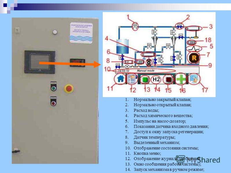 1.Нормально закрытый клапан; 2.Нормально открытый клапан; 3.Расход воды; 4.Расход химического вещества; 5.Импульс на насос-дозатор; 6.Показания датчика входного давления; 7.Доступ к окну запуска регенерации; 8.Датчик температуры; 9.Выделенный механиз