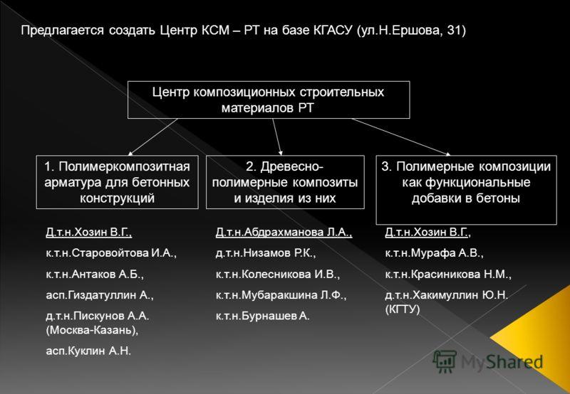 Предлагается создать Центр КСМ – РТ на базе КГАСУ (ул.Н.Ершова, 31) Центр композиционных строительных материалов РТ 1. Полимеркомпозитная арматура для бетонных конструкций 2. Древесно- полимерные композиты и изделия из них 3. Полимерные композиции ка