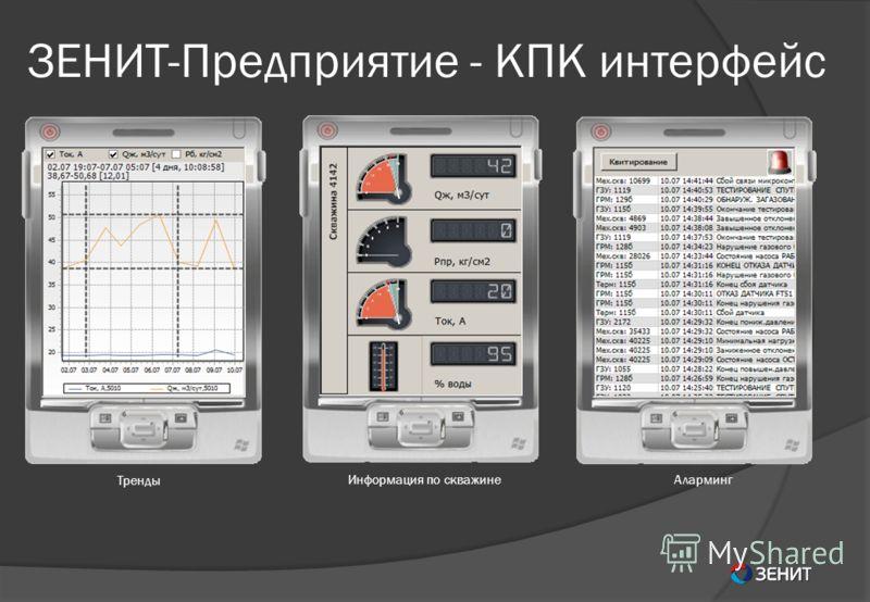 Тренды АлармингИнформация по скважине ЗЕНИТ-Предприятие - КПК интерфейс