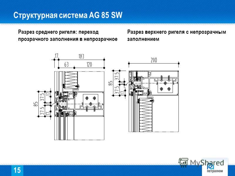 Разрез среднего ригеля: переход прозрачного заполнения в непрозрачное Разрез верхнего ригеля с непрозрачным заполнением 15 Структурная система AG 85 SW