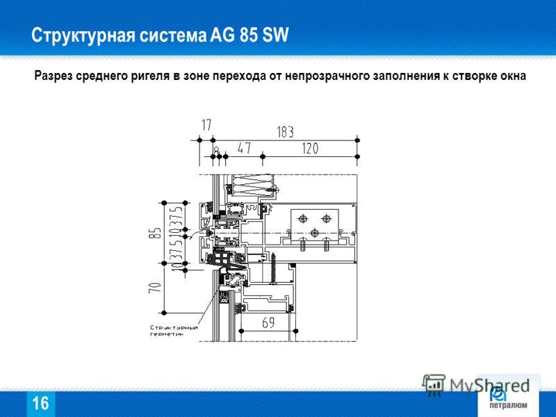 Разрез среднего ригеля в зоне перехода от непрозрачного заполнения к створке окна 16 Структурная система AG 85 SW