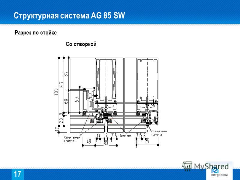 Разрез по стойке Со створкой 17 Структурная система AG 85 SW