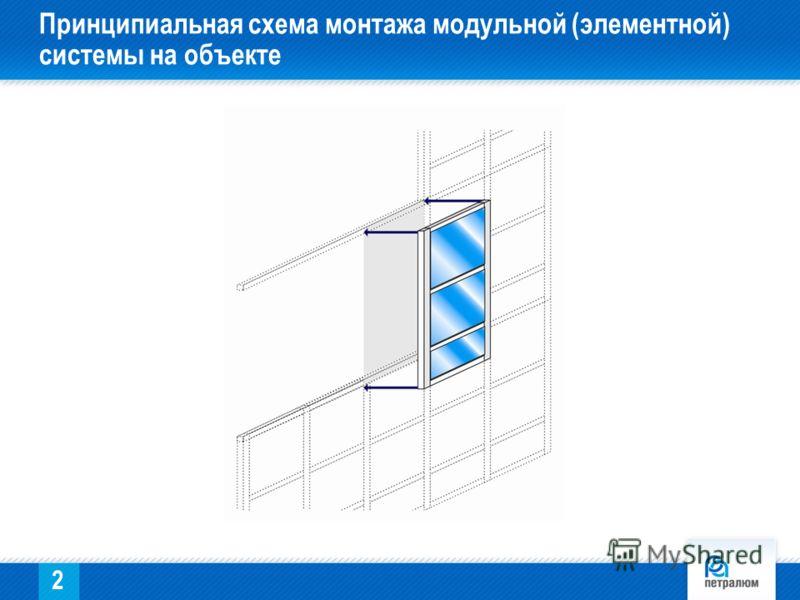 2 Принципиальная схема монтажа модульной (элементной) системы на объекте