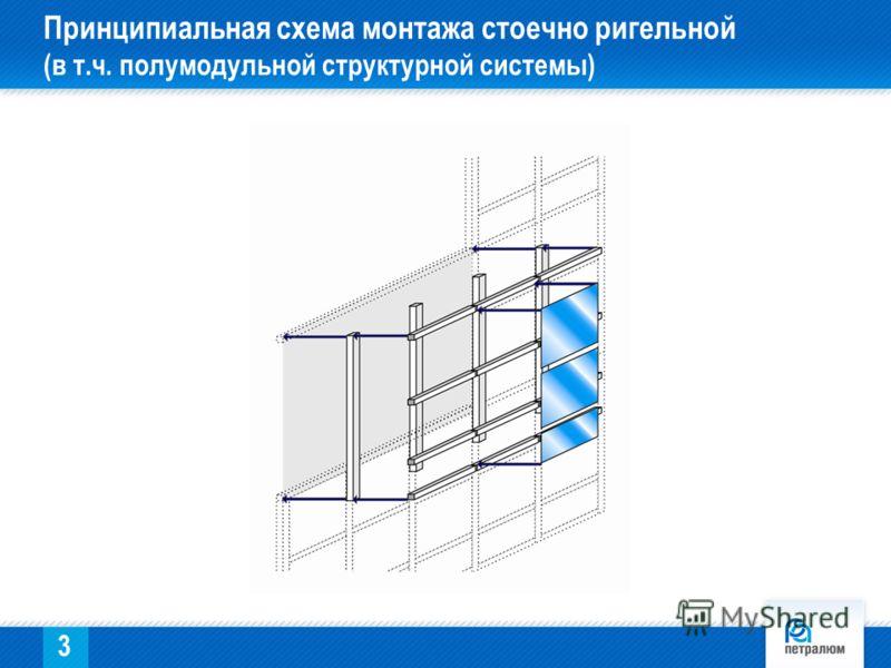 Принципиальная схема монтажа стоечно ригельной (в т.ч. полумодульной структурной системы) 3