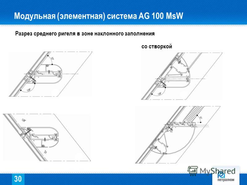 Разрез среднего ригеля в зоне наклонного заполнения со створкой 30 Модульная (элементная) система AG 100 МsW
