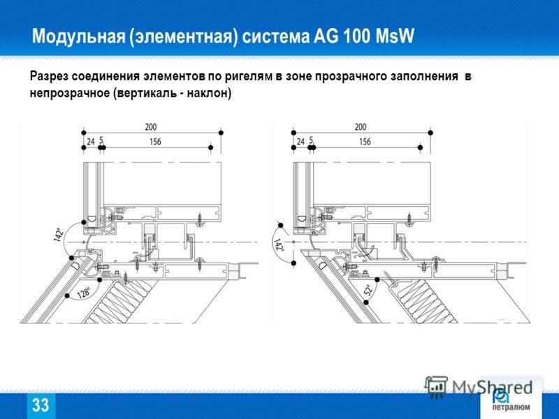 Разрез соединения элементов по ригелям в зоне прозрачного заполнения в непрозрачное (вертикаль - наклон) 33 Модульная (элементная) система AG 100 МsW