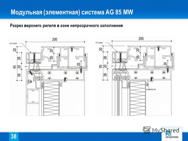 Разрез верхнего ригеля в зоне непрозрачного заполнения 38 Модульная (элементная) система AG 85 МW