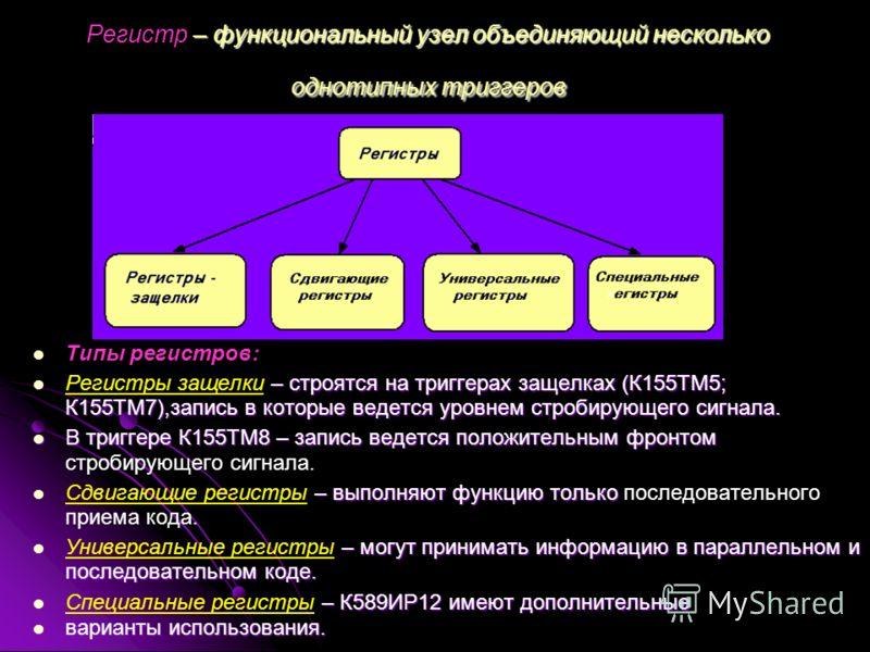 – функциональный узел объединяющий несколько однотипных триггеров Регистр – функциональный узел объединяющий несколько однотипных триггеров Типы регистров: – строятся на триггерах защелках (К155ТМ5; К155ТМ7),запись в которые ведется уровнем стробирую