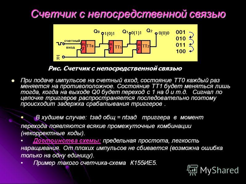 Счетчик с непосредственной связью При подаче импульсов на счетный вход, состояние ТТ0 каждый раз меняется на противоположное. Состояние ТТ1 будет меняться лишь тогда, когда на выходе Q0 будет переход с 1 на 0 и т.д. Сигнал по цепочке триггеров распро