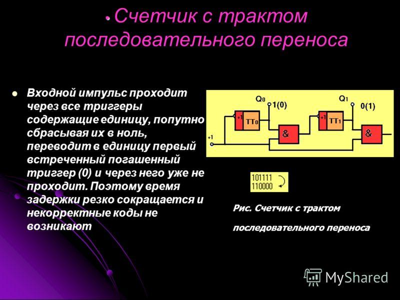 Счетчик с трактом последовательного переноса Входной импульс проходит через все триггеры содержащие единицу, попутно сбрасывая их в ноль, переводит в единицу первый встреченный погашенный триггер (0) и через него уже не проходит. Поэтому время задерж