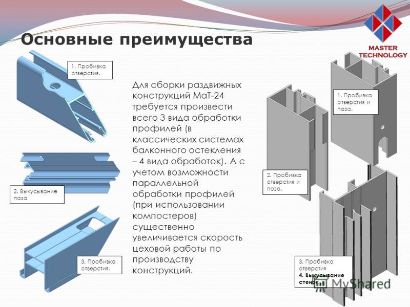 Основные преимущества Для сборки раздвижных конструкций МаТ-24 требуется произвести всего 3 вида обработки профилей (в классических системах балконного остекления – 4 вида обработок). А с учетом возможности параллельной обработки профилей (при исполь