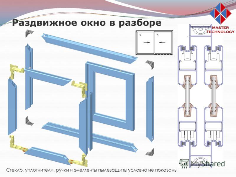 Раздвижное окно в разборе Стекло, уплотнители, ручки и элементы пылезащиты условно не показаны