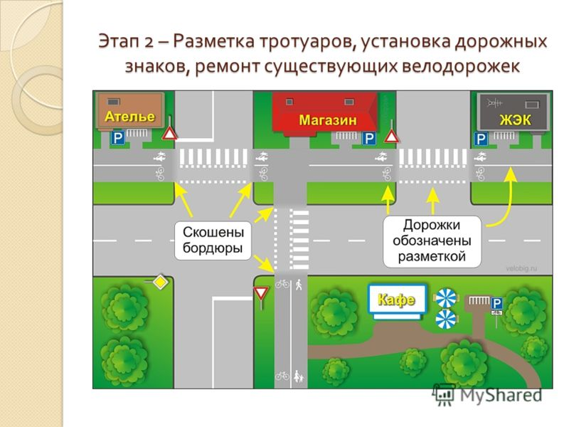 Этап 2 – Разметка тротуаров, установка дорожных знаков, ремонт существующих велодорожек