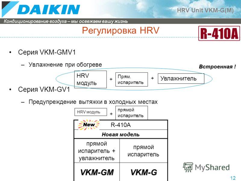 Кондиционирование воздуха – мы освежаем вашу жизнь HRV Unit VKM-G(M) 12 Регулировка HRV Серия VKM-GMV1 –Увлажнение при обогреве Серия VKM-GV1 –Предупреждение вытяжки в холодных местах HRV модуль Прям. испаритель Увлажнитель + + HRV модуль прямой испа