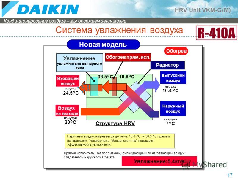 Кондиционирование воздуха – мы освежаем вашу жизнь HRV Unit VKM-G(M) 17 внутрь 24.5°C наружу 10.4 °C 36.5°C Наружный воздух нагревается до темп. 16.6 °C 36.5 °C прямым испарителем, Увлажнитель (Выпарного типа) повышает эффективность увлажнения. Новая