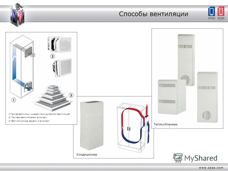 Способы вентиляции 1)Пример вентиляции шкафа с принудительной вентиляцией 2) Примеры вентиляторов с фильтром 2) Вентиляционные решетки с фильтром Кондиционер Теплообменник
