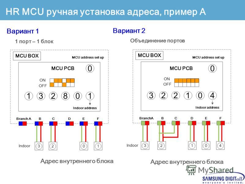 Confidential Ветвь AВетвь BВетвь CВетвь DВетвь EВетвь F ВБ 0ВБ 1ВБ 3ВБ 5 ВБ 2 MCU 1 порт 1 Indoor unit 2 порта 1 Внутренний блок ( большой производительности) 1 2 1 пара В одном MCU макс 6 портов. К 1порту MCU невозможно подключение более 1 вн. блока