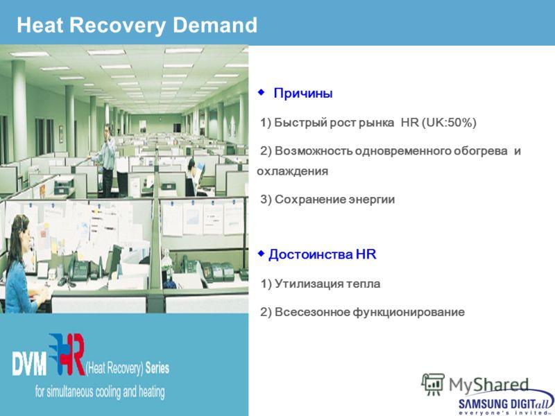 Confidential SAMSUNG A/C DVM HR DVM HR Принцип работы DVM HR Сравнение систем DVM HR Монтаж