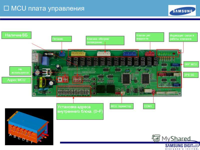 Confidential MCU [ Mode Control Unit ] : 3 типа MCU блока Газ высокое давление Газ низкого давления Жидкость Дренаж Жидкость Газ MCU-4ECE : без EEV. ( кроме Настенных и Подвесных) MCU-4ECEV : с EEV. (для всех моделей: байпасс) MCU-6ECE : без EEV. (кр